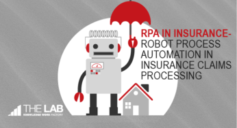 Robotics in Banking with 4 RPA Use Case Examples | The Lab