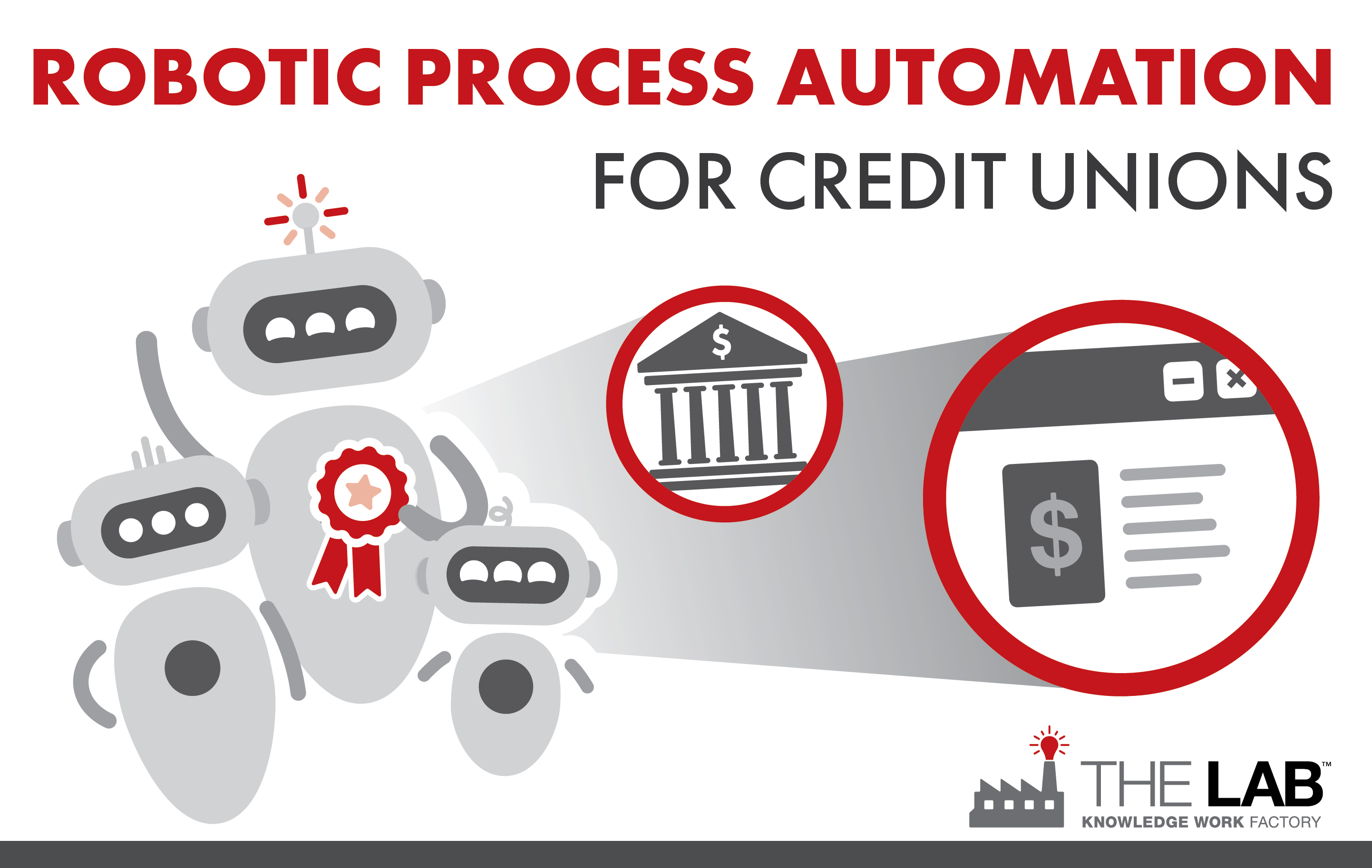 Robotic Process Automation (RPA) in Credit Unions